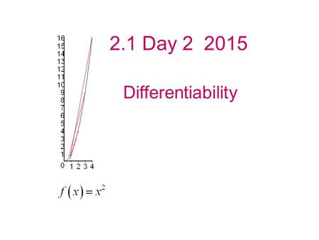 2.1 Day 2 2015 Differentiability.