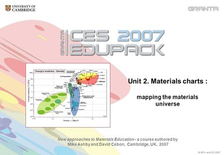 New approaches to Materials Education - a course authored by Mike Ashby and David Cebon, Cambridge, UK, 2007 © MFA and DC 2007 Unit 2. Materials charts.