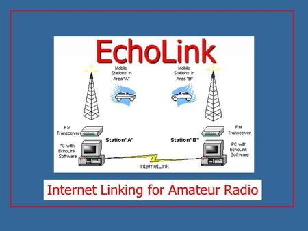 Internet Linking for Amateur Radio EchoLink. General Topics What is EchoLink? Various Modes Configuring EchoLink Software Computer to Computer via Internet.