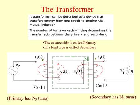 The Transformer (Primary has N P turns) (Secondary has N S turns) The source side is called Primary The load side is called Secondary.