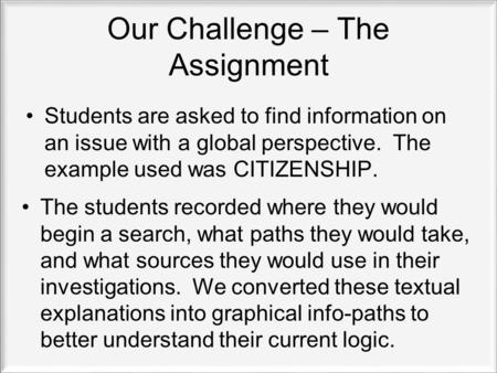 Our Challenge – The Assignment Students are asked to find information on an issue with a global perspective. The example used was CITIZENSHIP. The students.