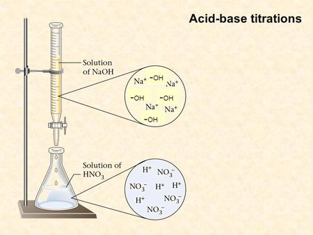 Acid-base titration curves
