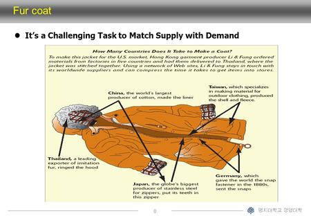 operations and supply chain management 12th edition mcgraw hill solutions manual Supply chain management mcgraw hillpdf  chapter 12: supply chain management teaching notes  solution manual for modern quantum chemistry szabo.