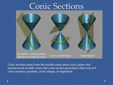 Conic Sections Conic sections come from the double cones above and a plane that intersects one or both cones, the cross-section provided is then one of.