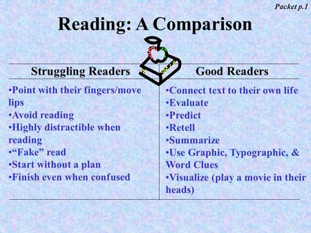 Reading: A Comparison Struggling Readers Good Readers