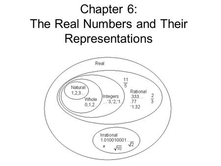 Chapter 6: The Real Numbers and Their Representations.