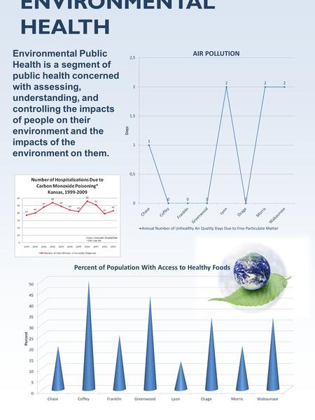 Environmental Public Health is a segment of public health concerned with assessing, understanding, and controlling the impacts of people on their environment.