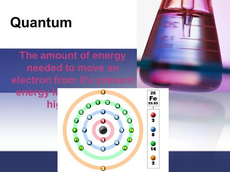 Quantum The amount of energy needed to move an electron from it's present energy level to the next higher one.