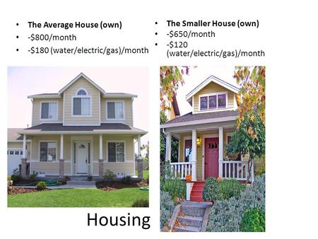 Housing The Average House (own) -$800/month -$180 (water/electric/gas)/month The Smaller House (own) -$650/month -$120 (water/electric/gas)/month.