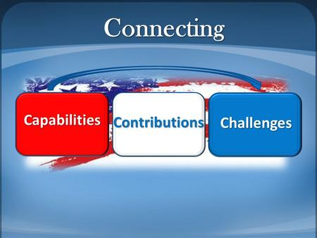 Connecting Capabilities Contributions Challenges.