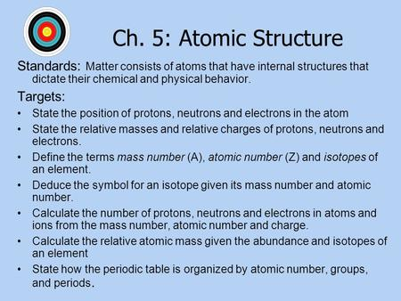 Ch. 5: Atomic Structure Standards: Matter consists of atoms that have internal structures that dictate their chemical and physical behavior. Targets: State.