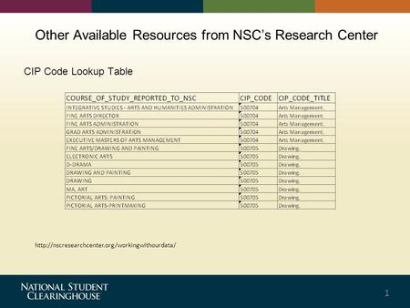 Other Available Resources from NSC's Research Center CIP Code Lookup Table 1