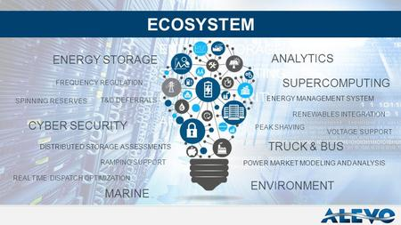 THE ALEVO ECOSYSTEM ENERGY STORAGE SUPERCOMPUTING CYBER SECURITY ANALYTICS ECOSYSTEM ANALYTICS ENERGY STORAGE SUPERCOMPUTING CYBER SECURITY FREQUENCY REGULATION.