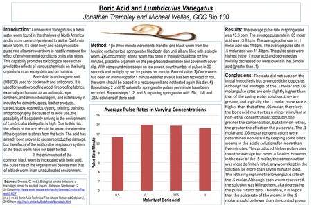 effects of caffeine and nicotine on lumbriculus variegatus essay The effect of nicotine on the heart rate of the lumbriculus variegatus essay sample background- this lab is being done to demonstrate the effects of stimulants on the circulatory system of blackworms.