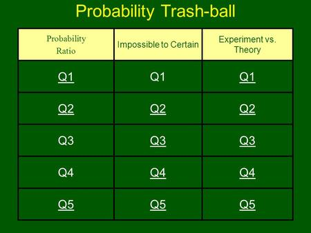 Probability Trash-ball Probability Ratio Impossible to Certain Experiment vs. Theory Q1 Q2 Q3 Q4 Q5.