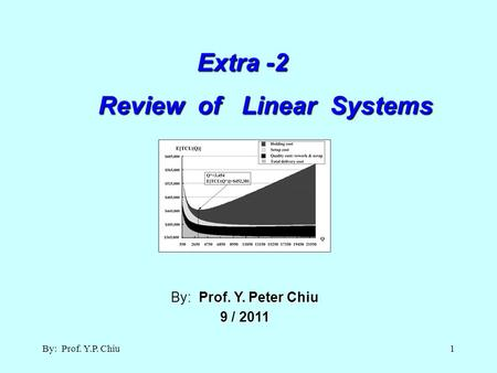 By: Prof. Y.P. Chiu1 Extra -2 Review of Linear Systems Extra -2 Review of Linear Systems Prof. Y. Peter Chiu By: Prof. Y. Peter Chiu 9 / 2011 9 / 2011.
