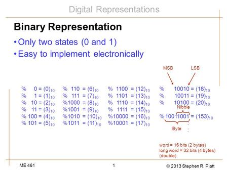 Digital Representations ME 4611 Binary Representation Only two states (0 and 1) Easy to implement electronically %0= (0) 10 %1= (1) 10 %10= (2) 10 %11=