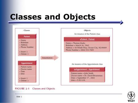 Slide 1 Classes and Objects. Slide 2 Messages and Methods.