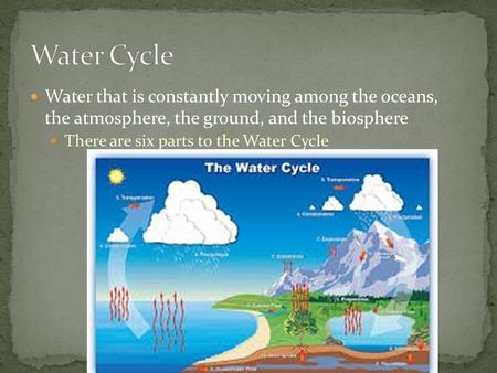 Water that is constantly moving among the oceans, the atmosphere, the ground, and the biosphere There are six parts to the Water Cycle.
