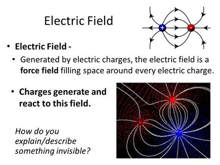 21 1 CREATING AND MEASURING ELECTRIC FIELDS Electric Field Vector Quantity T