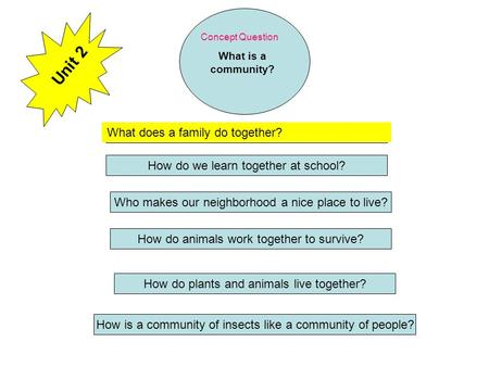 How do we learn together at school? Who makes our neighborhood a nice place to live? How do animals work together to survive? How do plants and animals.