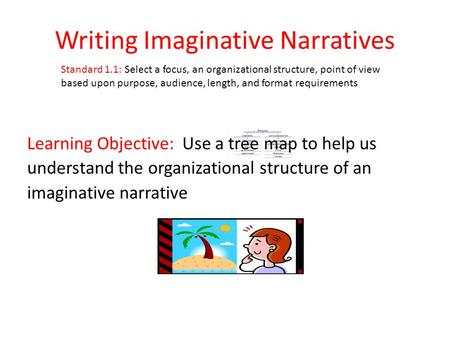 Writing Imaginative Narratives Learning Objective: Use a tree map to help us understand the organizational structure of an imaginative narrative Standard.