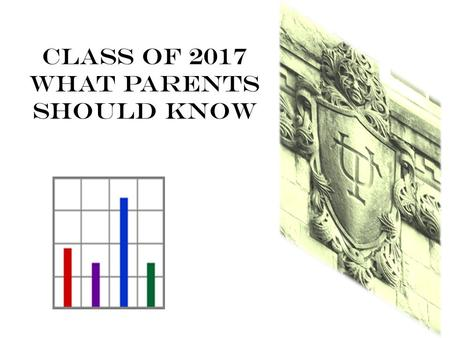 Class of 2017 What Parents Should Know. About the Undergraduate Structure Where Freeman Fits Newcomb-Tulane College Liberal Arts Science and Engineering.