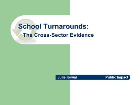 School Turnarounds: School Turnarounds: The Cross-Sector Evidence Julie Kowal Public Impact.