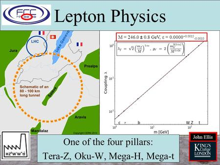 Lepton Physics One of the four pillars: Tera-Z, Oku-W, Mega-H, Mega-t John Ellis M = 246.0 ± 0.8 GeV, ε = 0.0000 +0.0015 -0.0010.