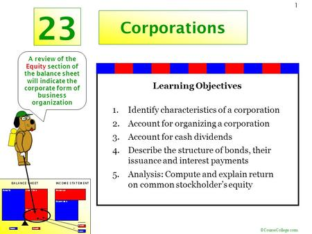 ©CourseCollege.com 1 23 Corporations Learning Objectives 1.Identify characteristics of a corporation 2.Account for organizing a corporation 3.Account for.