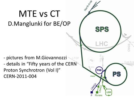 "MTE vs CT D.Manglunki for BE/OP - pictures from M.Giovannozzi - details in ""Fifty years of the CERN Proton Synchrotron (Vol I)"" CERN-2011-004."