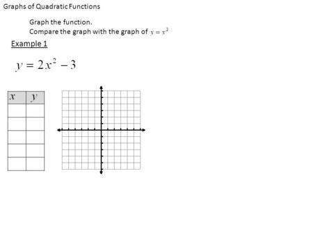 Graphs of Quadratic Functions Graph the function. Compare the graph with the graph of Example 1.