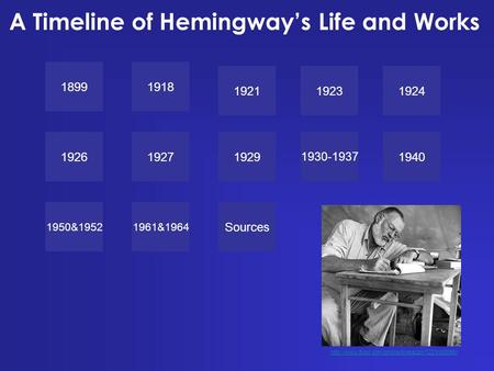 1924 1940 Sources 1950&1952 1899 19231921 1918 1926 1961&1964 19271929 1930-1937 A Timeline of Hemingway's Life and Works