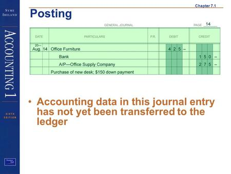 Chapter 7.1 Posting Accounting data in this journal entry has not yet been transferred to the ledger Journal.