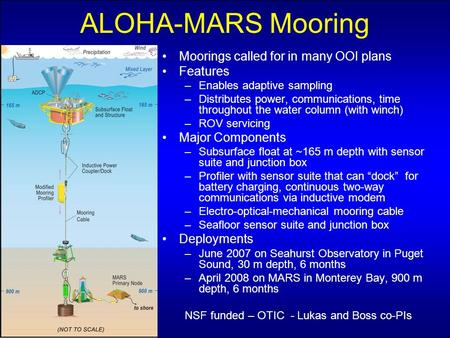 ALOHA-MARS Mooring Moorings called for in many OOI plans Features –Enables adaptive sampling –Distributes power, communications, time throughout the water.