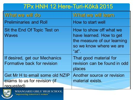 7Px HNH 12 Here-Turi-Kōkā 2015 What we will do What we will learn Preliminaries and RollHow to start well Sit the End Of Topic Test on Waves How to show.