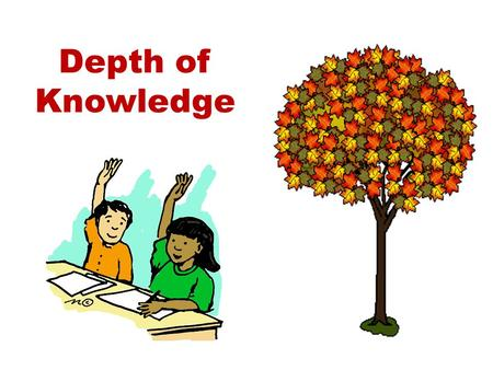 Depth of Knowledge. Let's review... 1.Students perform simple procedures like copying, calculating, and remembering. They either know an answer or they.