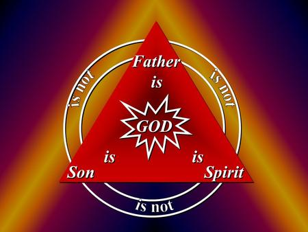Is Son GOD Father Spirit. is is not Son GOD Father Spirit.