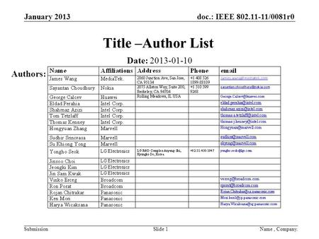 Doc.: IEEE 802.11-11/0081r0 Submission Title –Author List Date: 2013-01-10 Authors: January 2013 Name, Company.Slide 1.