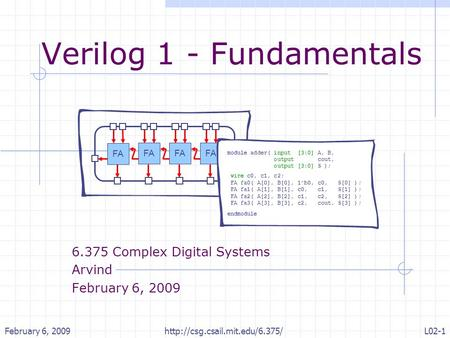 February 6, 2009http://csg.csail.mit.edu/6.375/L02-1 Verilog 1 - Fundamentals 6.375 Complex Digital Systems Arvind February 6, 2009 FA module adder( input.