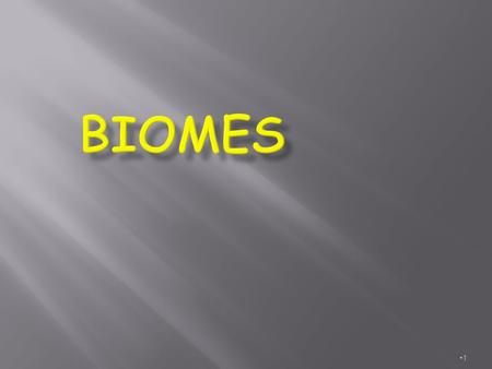 1. Organisms Species Population Community Ecosystem Biome Biosphere.