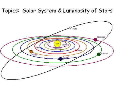 Topics: Solar System & Luminosity of Stars. Our star the Sun.