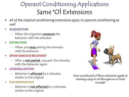 Training A Dog To Sit Using Classical Conditioning