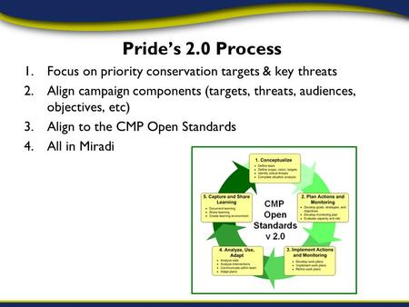 Pride's 2.0 Process 1.Focus on priority conservation targets & key threats 2.Align campaign components (targets, threats, audiences, objectives, etc) 3.Align.