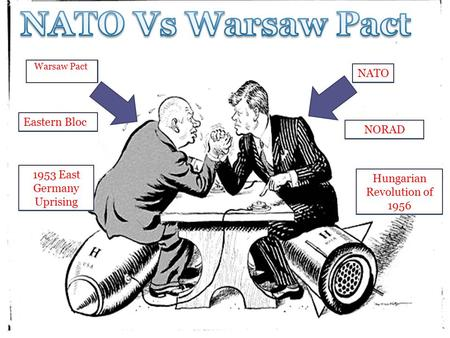Warsaw Pact NATO NORAD Eastern Bloc 1953 East Germany Uprising Hungarian Revolution of 1956.