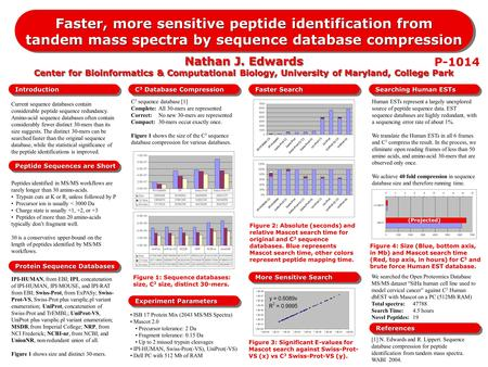 Faster, more sensitive peptide identification from tandem mass spectra by sequence database compression Nathan J. Edwards Center for Bioinformatics & Computational.