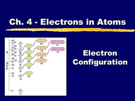 Electron Configuration Ch. 4 - Electrons in Atoms.