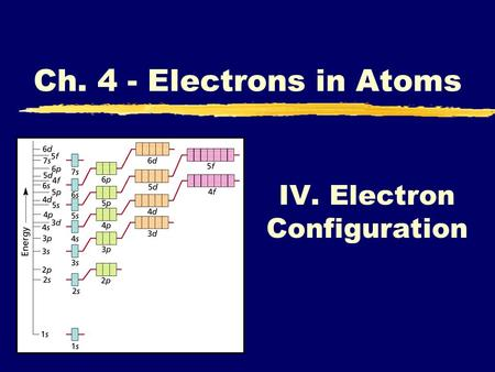 IV. Electron Configuration Ch. 4 - Electrons in Atoms.