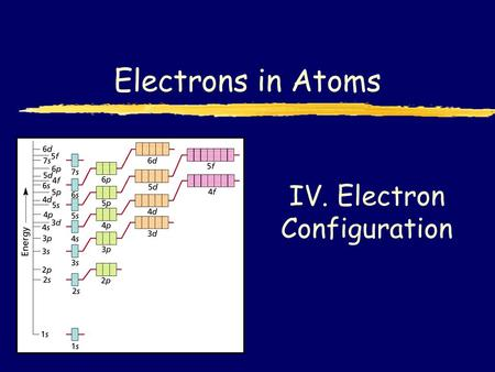 "IV. Electron Configuration Electrons in Atoms. A. General Rules zPauli Exclusion Principle yEach orbital can hold 2 electrons with opposite spins. y ""Opposites."