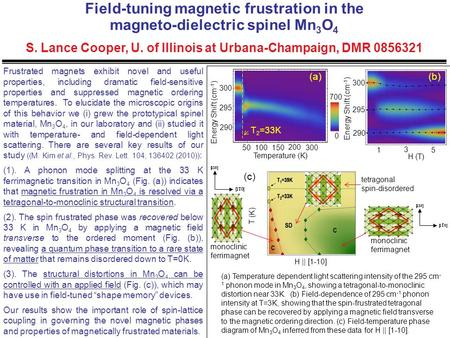 Frustrated magnets exhibit novel and useful properties, including dramatic field-sensitive properties and suppressed magnetic ordering temperatures. To.